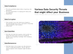 Various Data Security Threats That Might Affect Your Business Ppt PowerPoint Presentation Professional Information PDF
