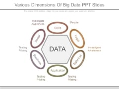 Various Dimensions Of Big Data Ppt Slides