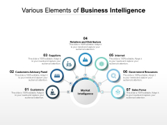 Various Elements Of Business Intelligence Ppt PowerPoint Presentation Icon Example File