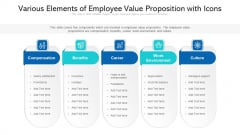 Various Elements Of Employee Value Proposition With Icons Ppt PowerPoint Presentation File Outline PDF