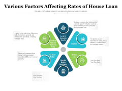 Various Factors Affecting Rates Of House Loan Ppt PowerPoint Presentation Summary Slide Portrait