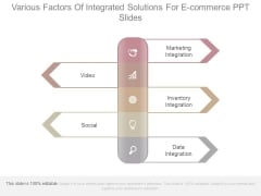 Various Factors Of Integrated Solutions For E Commerce Ppt Slides