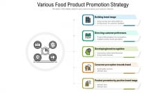 Various Food Product Promotion Strategy Ppt Gallery Master Slide PDF