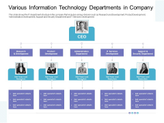 Various Information Technology Departments In Company Slides PDF