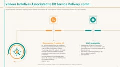 Various Initiatives Associated To HR Service Delivery Contd Information PDF