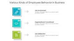 Various Kinds Of Employee Behavior In Business Ppt PowerPoint Presentation Professional Show PDF