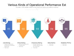 Various Kinds Of Operational Performance Est Ppt PowerPoint Presentation Icon Example PDF