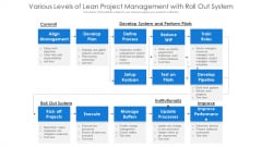 Various Levels Of Lean Project Management With Roll Out System Ppt PowerPoint Presentation Portfolio Backgrounds PDF