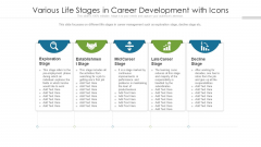 Various Life Stages In Career Development With Icons Ppt Professional Outline PDF