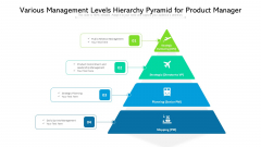 Various Management Levels Hierarchy Pyramid For Product Manager Ppt PowerPoint Presentation Infographic Template Show PDF