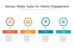 Various Media Types For Clients Engagement Ppt PowerPoint Presentation Slides Gridlines PDF