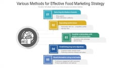 Various Methods For Effective Food Marketing Strategy Ppt Infographics Diagrams PDF