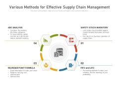 Various Methods For Effective Supply Chain Management Ppt PowerPoint Presentation Gallery Vector PDF