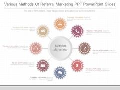 Various Methods Of Referral Marketing Ppt Powerpoint Slides