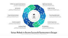 Various Methods To Become Successful Businessman In Decagon Ppt PowerPoint Presentation Gallery Ideas PDF