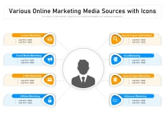 Various Online Marketing Media Sources With Icons Ppt PowerPoint Presentation Portfolio Clipart Images PDF