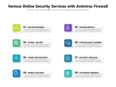 Various Online Security Services With Antivirus Firewall Ppt PowerPoint Presentation File Background Images PDF