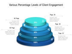 Various Percentage Levels Of Client Engagement Ppt PowerPoint Presentation Gallery Themes PDF