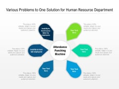 Various Problems To One Solution For Human Resource Department Ppt PowerPoint Presentation Gallery Files PDF