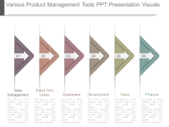 Various Product Management Tools Ppt Presentation Visuals