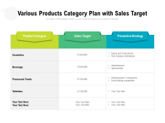 Various Products Category Plan With Sales Target Ppt PowerPoint Presentation Gallery Graphics Template PDF