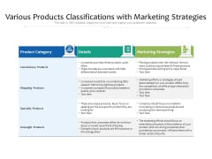 Various Products Classifications With Marketing Strategies Ppt PowerPoint Presentation Icon Show PDF