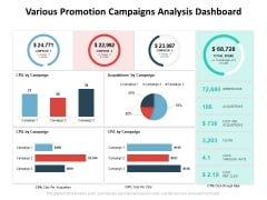 Various Promotion Campaigns Analysis Dashboard Ppt PowerPoint Presentation Model Outline PDF