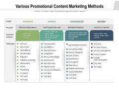 Various Promotional Content Marketing Methods Ppt PowerPoint Presentation Professional Show PDF