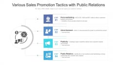 Various Sales Promotion Tactics With Public Relations Ppt PowerPoint Presentation Gallery Designs Download PDF
