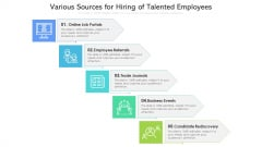Various Sources For Hiring Of Talented Employees Ppt Infographic Template Samples PDF