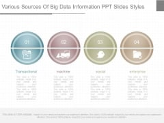 Various Sources Of Big Data Information Ppt Slides Styles