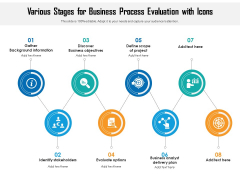 Various Stages For Business Process Evaluation With Icons Ppt PowerPoint Presentation Infographic Template Background Designs PDF