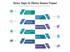 Various Stages For Effective Business Proposal Ppt PowerPoint Presentation File Images PDF