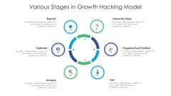 Various Stages In Growth Hacking Model Ppt PowerPoint Presentation File Smartart PDF