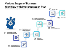 Various Stages Of Business Workflow With Implementation Plan Ppt PowerPoint Presentation Model Graphics Download PDF