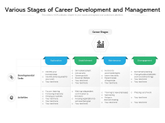 Various Stages Of Career Development And Management Ppt PowerPoint Presentation File Show PDF