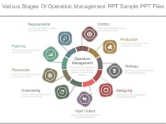 Various Stages Of Operation Management Ppt Sample Ppt Files