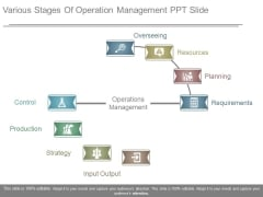 Various Stages Of Operation Management Ppt Slide