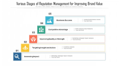 Various Stages Of Reputation Management For Improving Brand Value Ppt PowerPoint Presentation Gallery Layout Ideas PDF