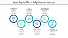 Various Steps For Effective Devops Project Implementation Elements PDF