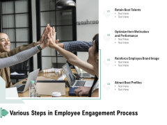 Various Steps In Employee Engagement Process Ppt PowerPoint Presentation File Background Images PDF