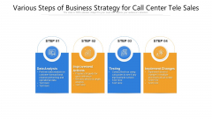 Various Steps Of Business Strategy For Call Center Tele Sales Ppt PowerPoint Presentation Slides Smartart PDF