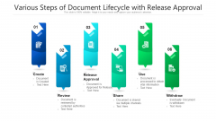 Various Steps Of Document Lifecycle With Release Approval Ideas PDF
