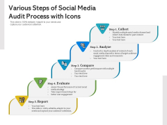 Various Steps Of Social Media Audit Process With Icons Ppt PowerPoint Presentation File Background Image PDF