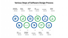 Various Steps Of Software Design Process Ppt Styles Design Ideas PDF
