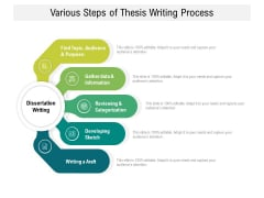 Various Steps Of Thesis Writing Process Ppt PowerPoint Presentation Gallery Background Images PDF