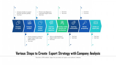 Various Steps To Create Export Strategy With Company Analysis Ppt PowerPoint Presentation Infographics Graphics Download PDF
