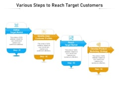 Various Steps To Reach Target Customers Ppt PowerPoint Presentation Summary Example PDF