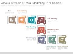 Various Streams Of Viral Marketing Ppt Sample
