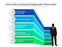 Various Tactics And Business Strategies Within Telecom Sector Ppt PowerPoint Presentation Gallery File Formats PDF